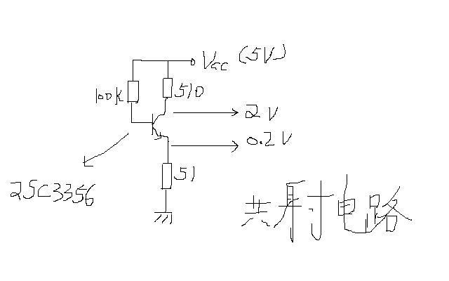 如图,未加交流信号时,静态偏置如图所示,但是当我加20M频率的正弦信号时,用示波器测试输出端,VPP为1.6V时,正弦信号下半周开始失真,请问这是怎么回事?我的理解:静态2减去1.6/2等于1.2V,不会失真呀!如果我的偏置为2.7V,理论上我的VPP是不是至少能达到4.5V左右(因为有饱和电压0.
