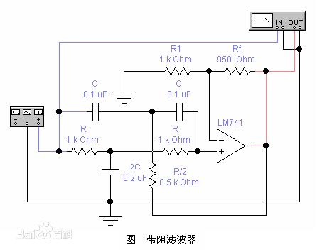 将输入电压同时作用于低通滤波器和高通滤波器,再将两个电路的输出电压求和,就可以得到带阻滤波器,如下图所示。其中低通滤波器的截止频率 应小于高通滤波器的截止频率 ,因此,电路的阻带为( - )。带阻滤波器分为腔体带阻滤波器、LC带阻滤波器和有源带阻滤波电路 实用电路常利用无源低通滤波器和高通滤波器并联构成无源带阻滤波电路,然后接同相比例运算电路,从而得到有源带阻滤波电路。