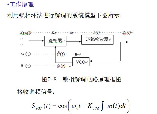 【rf模块秀】锁相环原理电路图和公式推导