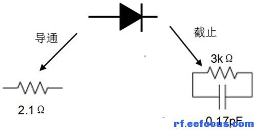 图2,二极管导通与截止时等效电路
