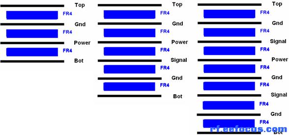论坛 69 射频/微波 69 高频电路板设计 69 rf电路设计经验